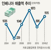 """건식식각장비 전문 업체로 인정 """"장비 넘어 부품·소재로 영역확장"""""""